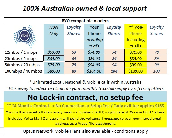 05NBN prices 5